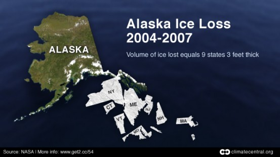 Alaska Ice Loss